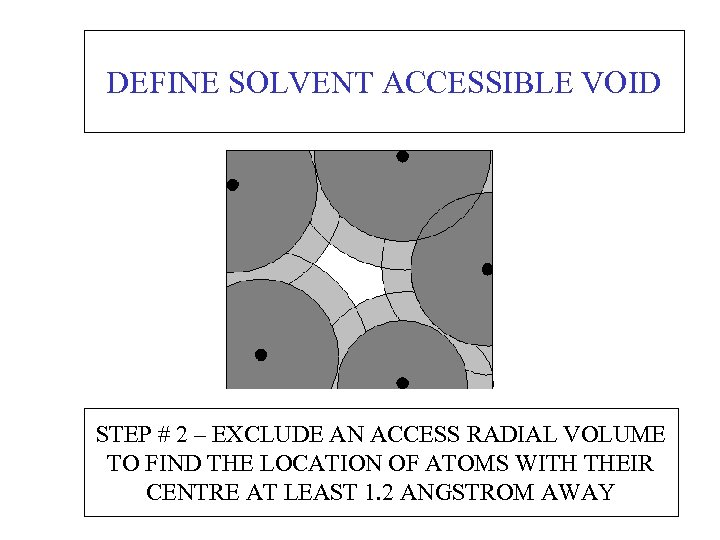 DEFINE SOLVENT ACCESSIBLE VOID STEP # 2 – EXCLUDE AN ACCESS RADIAL VOLUME TO