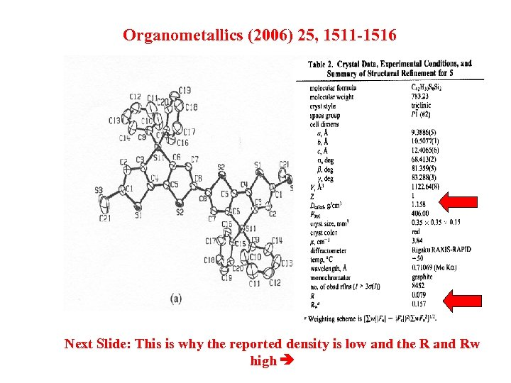 Organometallics (2006) 25, 1511 -1516 Next Slide: This is why the reported density is