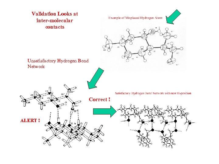 Validation Looks at inter-molecular contacts Unsatisfactory Hydrogen Bond Network Correct ! ALERT !