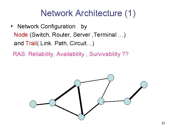 Network Architecture (1) • Network Configuration  by Node (Switch, Router, Server , Terminal …)