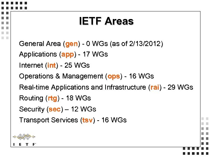IETF Areas General Area (gen) - 0 WGs (as of 2/13/2012) Applications (app) -