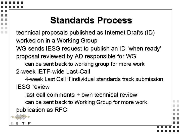 Standards Process technical proposals published as Internet Drafts (ID) worked on in a Working