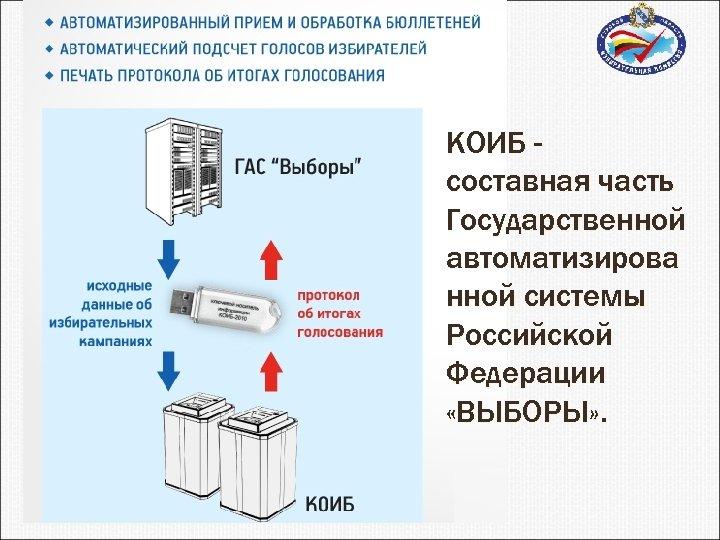 КОИБ составная часть Государственной автоматизирова нной системы Российской Федерации «ВЫБОРЫ» .
