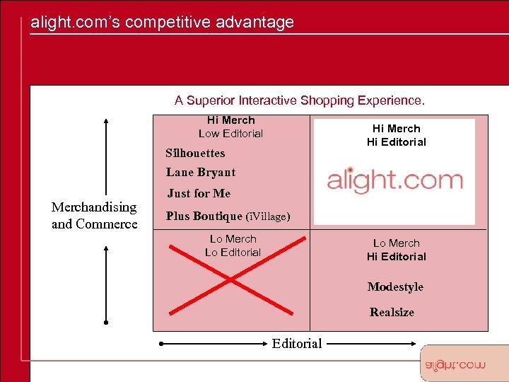 alight. com's competitive advantage A Superior Interactive Shopping Experience. Hi Merch Low Editorial Hi