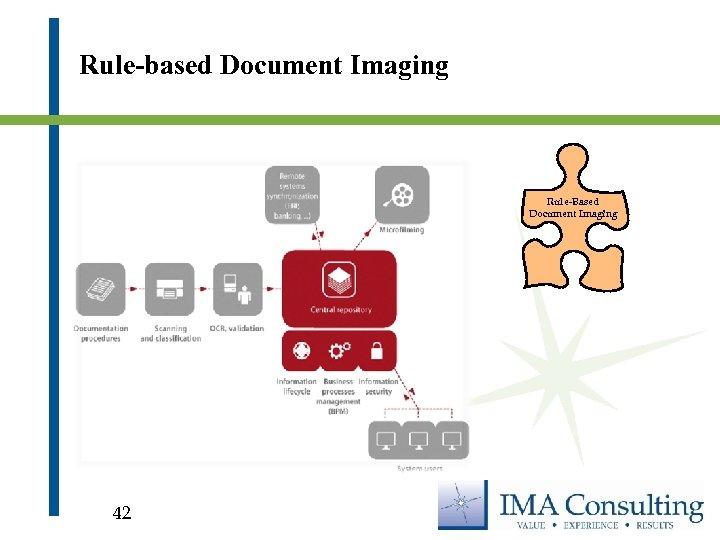 Rule-based Document Imaging Rule-Based Document Imaging 42
