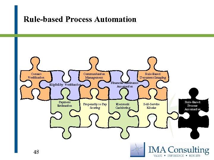 Rule-based Process Automation Contact Verification Communication Management Financial Assistance Automation Eligibility Verification Payment Estimation
