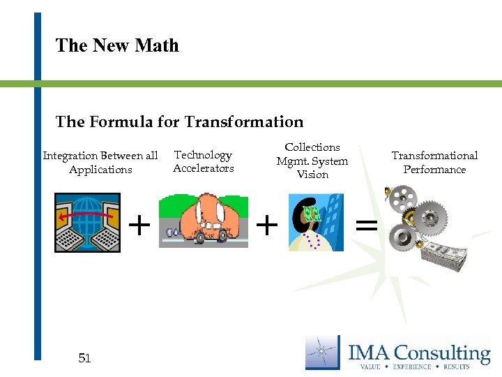 The New Math The Formula for Transformation Integration Between all Applications + 51 Technology