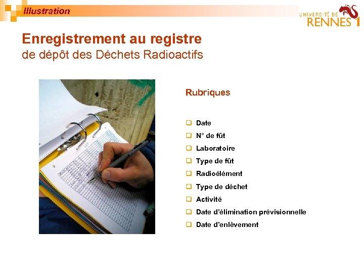 Illustration Enregistrement au registre de dépôt des Déchets Radioactifs Rubriques q Date q N°