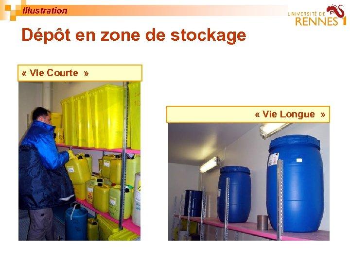 Illustration Dépôt en zone de stockage « Vie Courte » « Vie Longue »