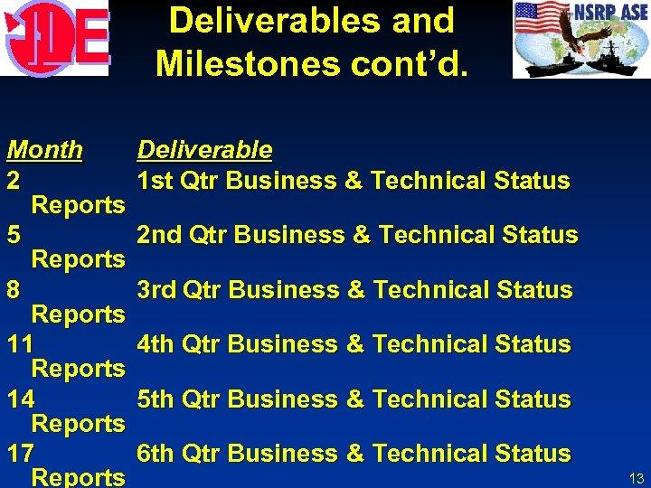 Deliverables and Milestones cont'd. Month 2 Reports 5 Reports 8 Reports 11 Reports 14