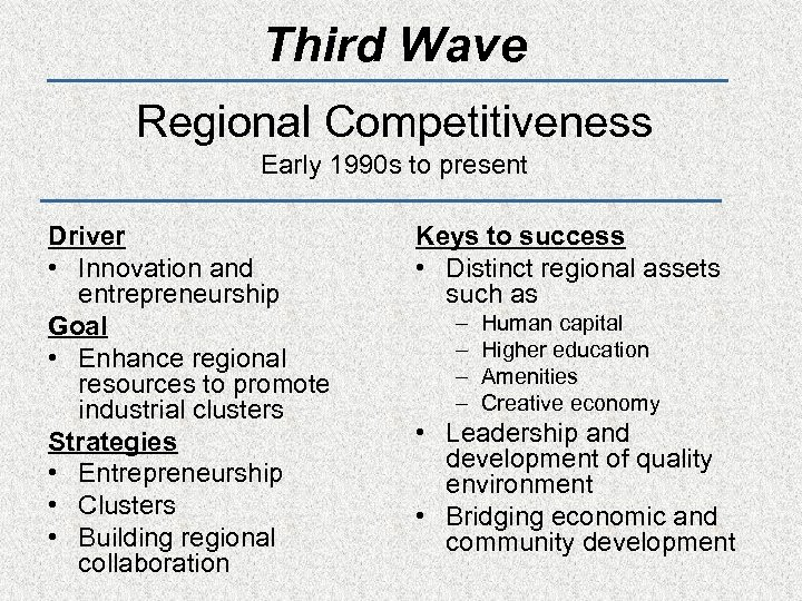 Third Wave Regional Competitiveness Early 1990 s to present Driver • Innovation and entrepreneurship
