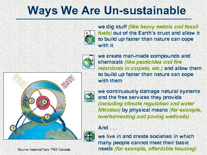Ways We Are Un-sustainable we dig stuff (like heavy metals and fossil fuels) out