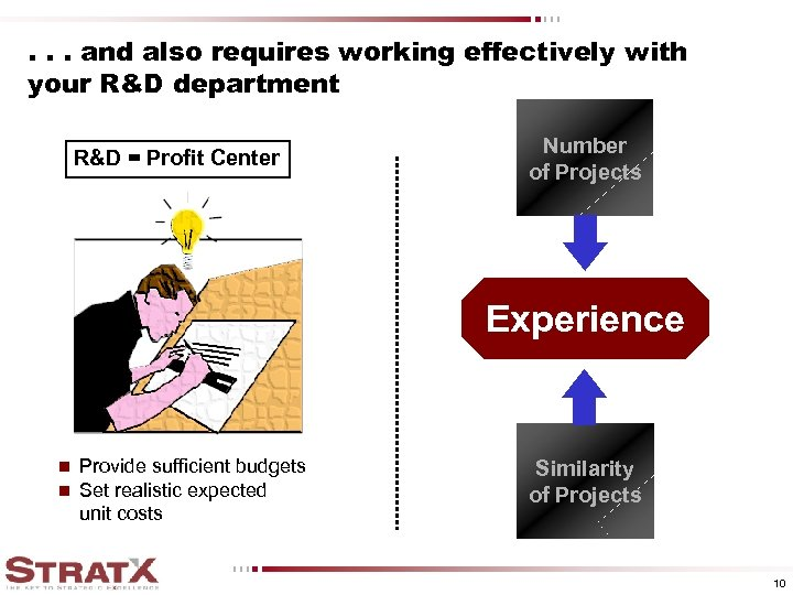 . . . and also requires working effectively with your R&D department R&D =