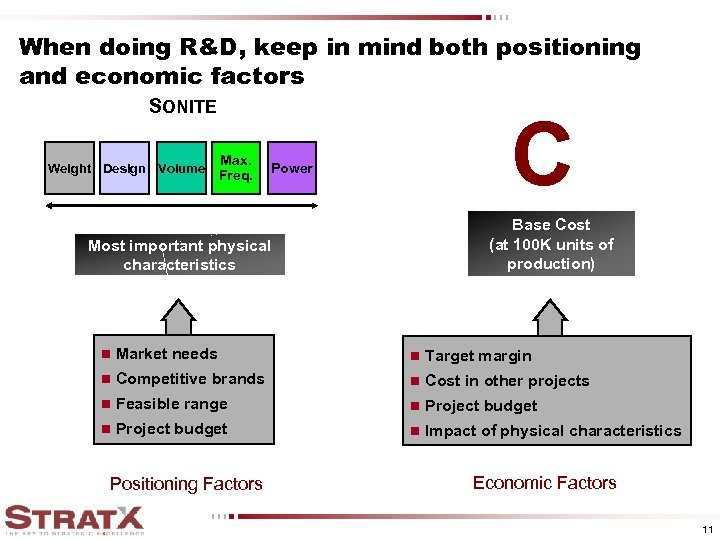 When doing R&D, keep in mind both positioning and economic factors SONITE Weight Design