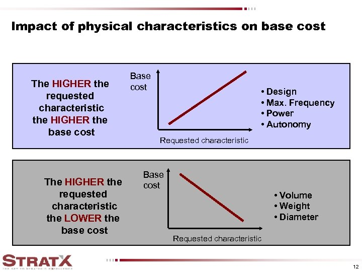 Impact of physical characteristics on base cost The HIGHER the requested characteristic the HIGHER