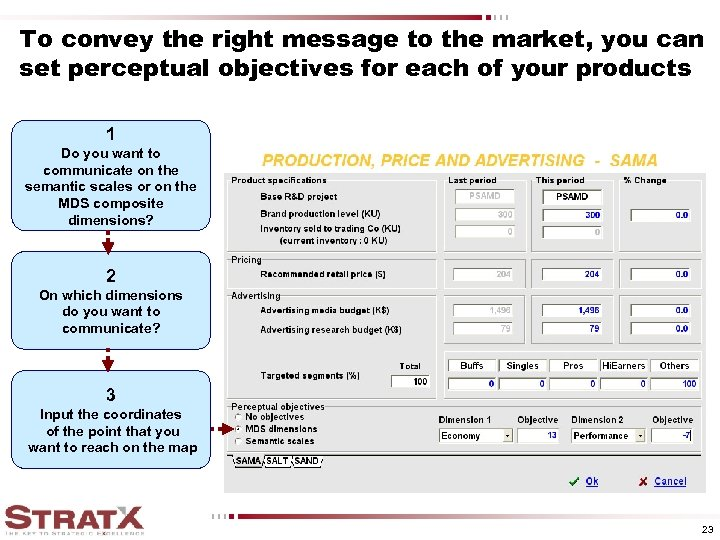 To convey the right message to the market, you can set perceptual objectives for