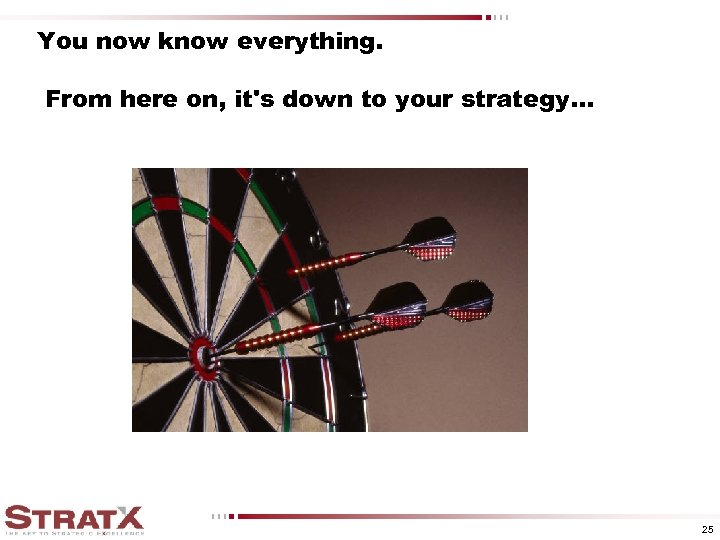 You now know everything. From here on, it's down to your strategy. . .