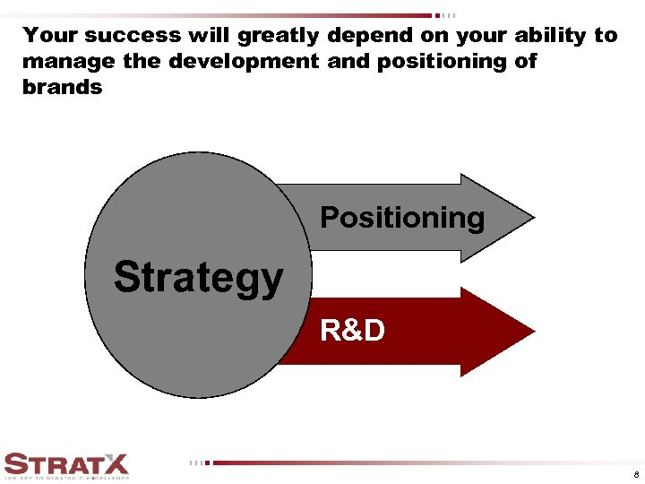Your success will greatly depend on your ability to manage the development and positioning