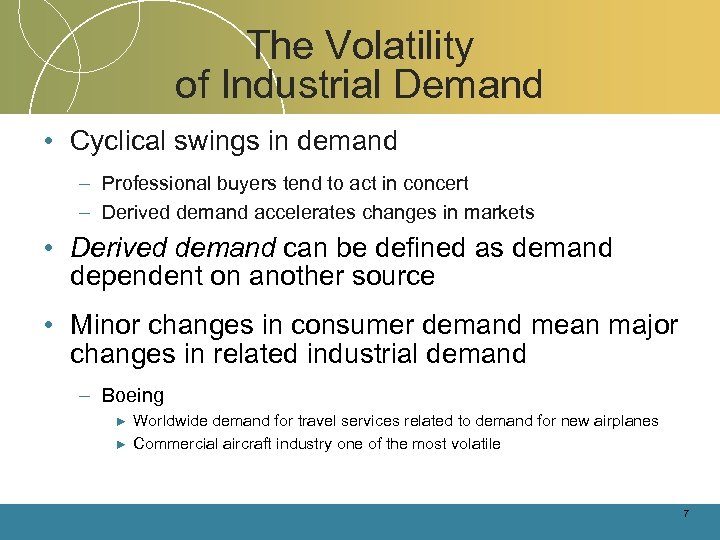 what does derived demand mean