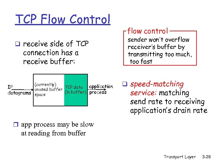 TCP Flow Control q receive side of TCP connection has a receive buffer: (currently)