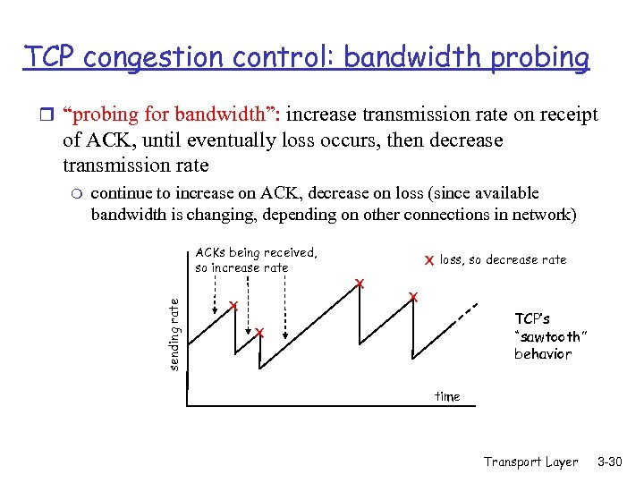 """TCP congestion control: bandwidth probing r """"probing for bandwidth"""": increase transmission rate on receipt"""
