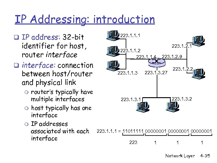IP Addressing: introduction q IP address: 32 -bit identifier for host, router interface q