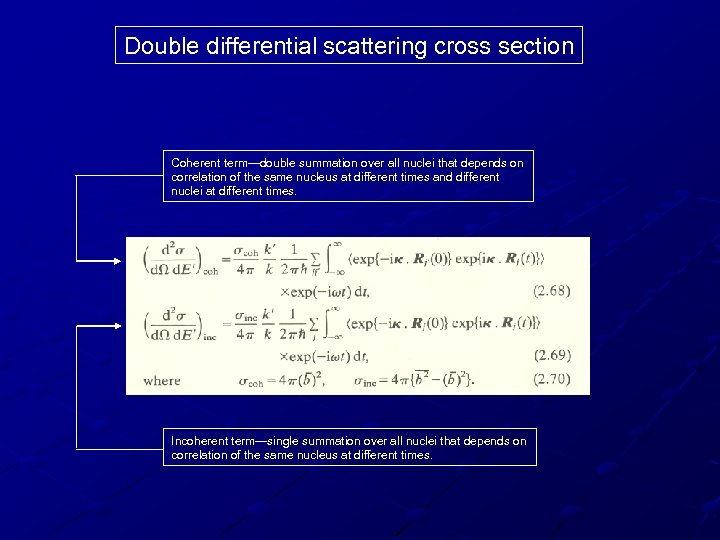 Double differential scattering cross section Coherent term—double summation over all nuclei that depends on