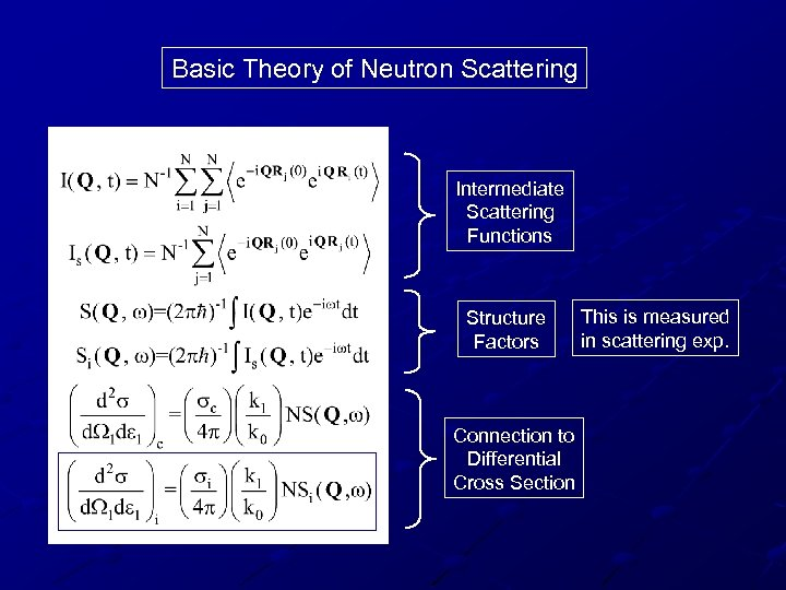 Basic Theory of Neutron Scattering Intermediate Scattering Functions Structure Factors Connection to Differential Cross