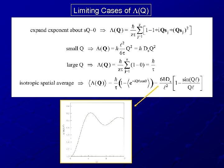 Limiting Cases of L(Q)
