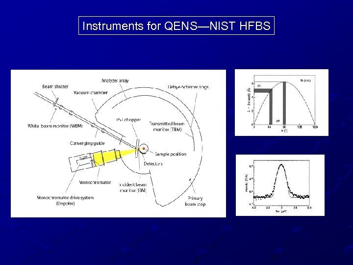 Instruments for QENS—NIST HFBS