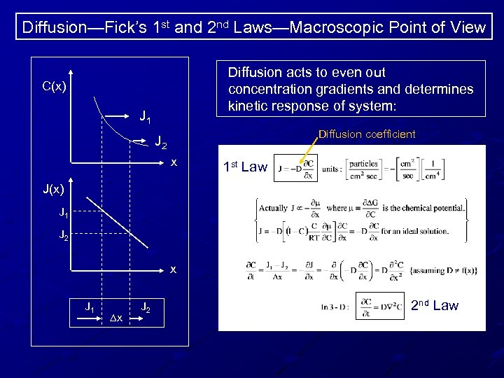 Diffusion—Fick's 1 st and 2 nd Laws—Macroscopic Point of View Diffusion acts to even