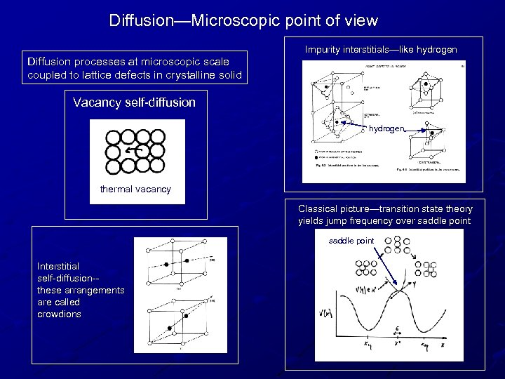 Diffusion—Microscopic point of view Impurity interstitials—like hydrogen Diffusion processes at microscopic scale coupled to