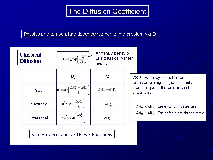 The Diffusion Coefficient Physics and temperature dependence come into problem via D Arrhenius behavior;
