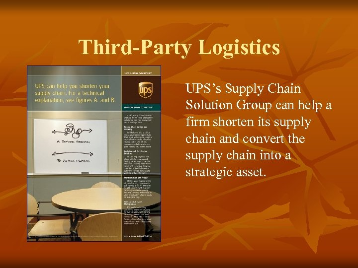 Third-Party Logistics UPS's Supply Chain Solution Group can help a firm shorten its supply
