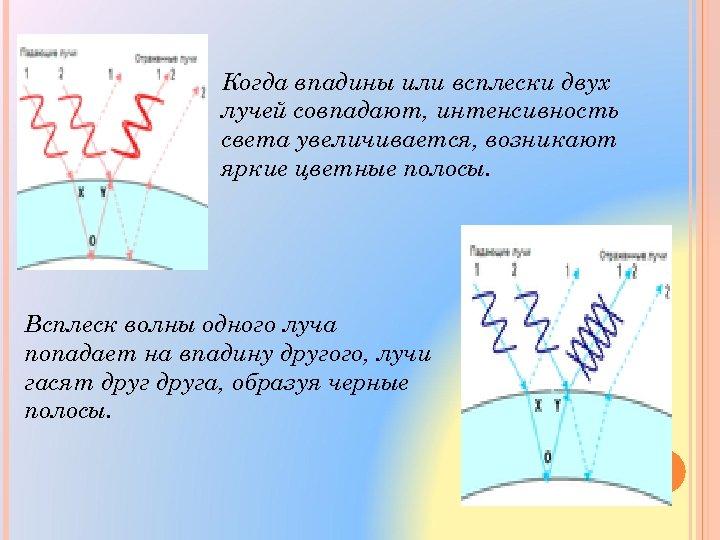 Когда впадины или всплески двух лучей совпадают, интенсивность света увеличивается, возникают яркие цветные полосы.