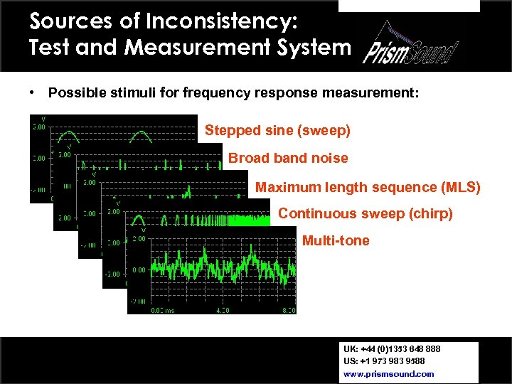 Sources of Inconsistency: Test and Measurement System • Possible stimuli for frequency response measurement: