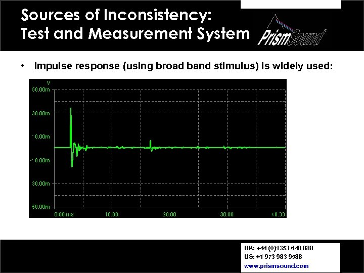 Sources of Inconsistency: Test and Measurement System • Impulse response (using broad band stimulus)