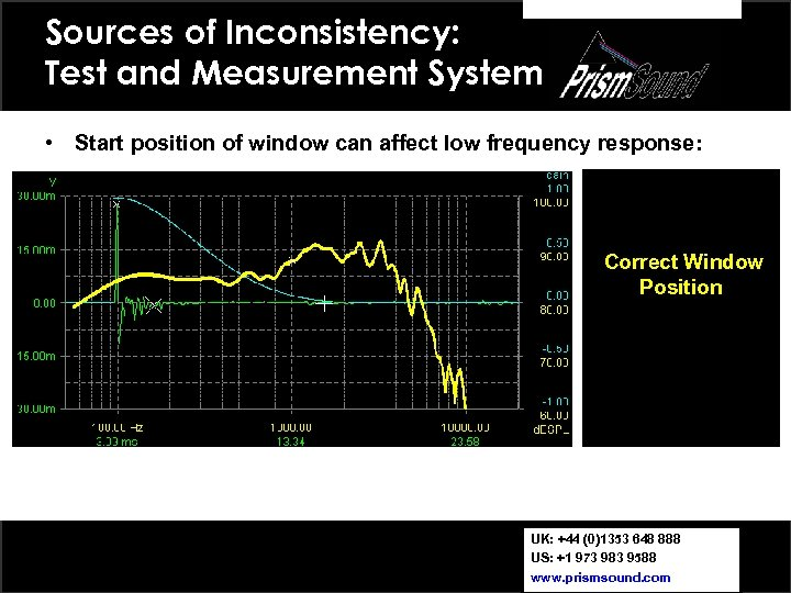 Sources of Inconsistency: Test and Measurement System • Start position of window can affect