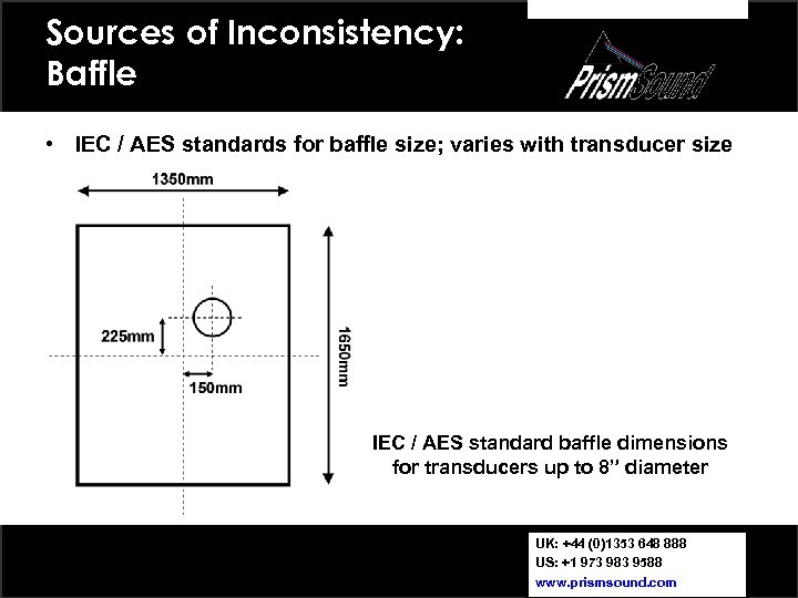 Sources of Inconsistency: Baffle • IEC / AES standards for baffle size; varies with