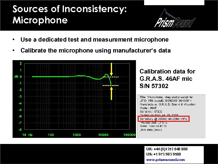 Sources of Inconsistency: Microphone • Use a dedicated test and measurement microphone • Calibrate
