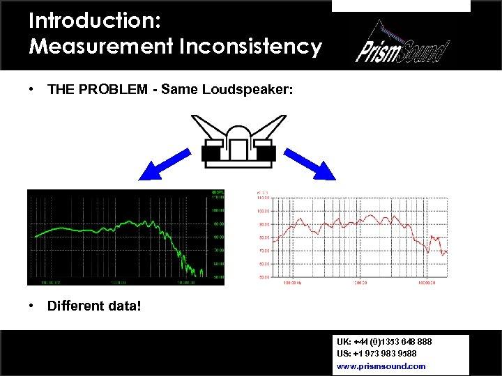 Introduction: Measurement Inconsistency • THE PROBLEM - Same Loudspeaker: • Different data! UK: +44