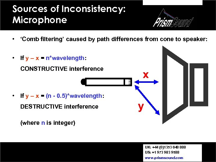 Sources of Inconsistency: Microphone • 'Comb filtering' caused by path differences from cone to