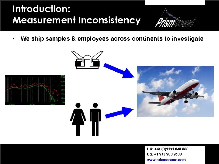 Introduction: Measurement Inconsistency • We ship samples & employees across continents to investigate UK: