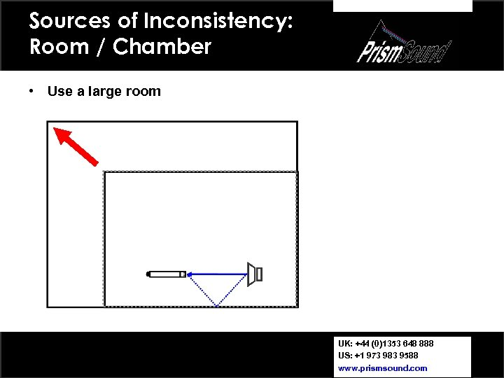 Sources of Inconsistency: Room / Chamber • Use a large room UK: +44 (0)1353