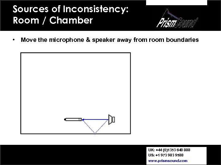 Sources of Inconsistency: Room / Chamber • Move the microphone & speaker away from
