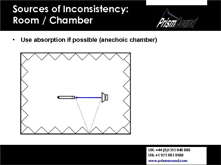 Sources of Inconsistency: Room / Chamber • Use absorption if possible (anechoic chamber) UK: