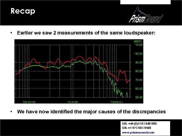 Recap • Earlier we saw 2 measurements of the same loudspeaker: • We have