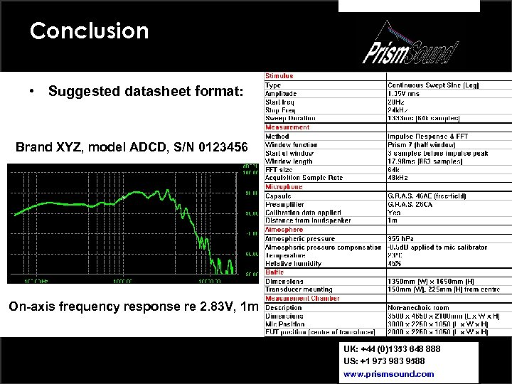 Conclusion • Suggested datasheet format: Brand XYZ, model ADCD, S/N 0123456 On-axis frequency response