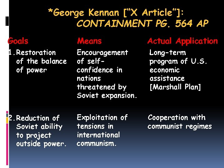 """*George Kennan [""""X Article""""]: CONTAINMENT PG. 564 AP Goals Means Actual Application 1. Restoration"""