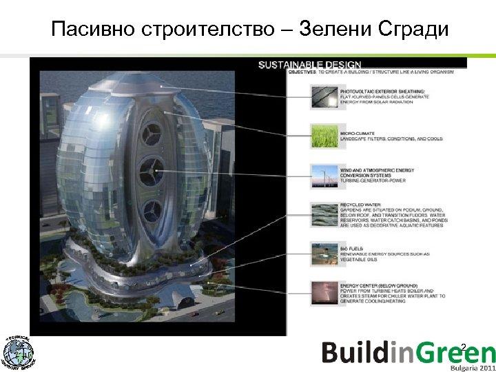 Пасивно строителство – Зелени Сгради 2